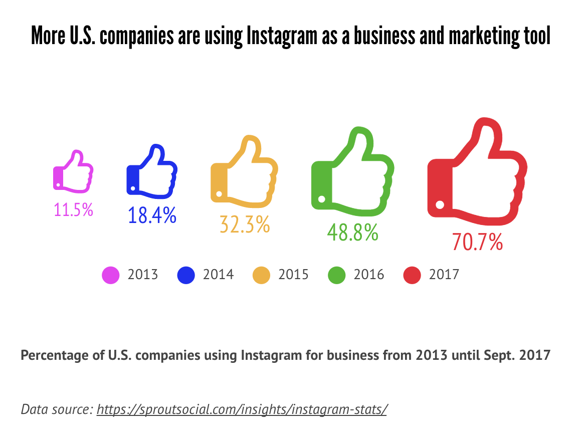 Instagram-influencer-stats