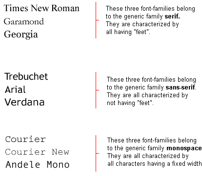 how-to-choose-fonts-and-colors-that-fit-your-branding
