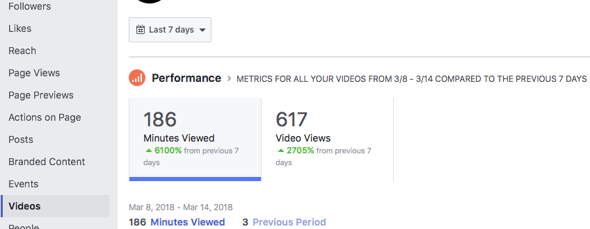 a-quick-guide-on-how-to-read-facebook-analytics